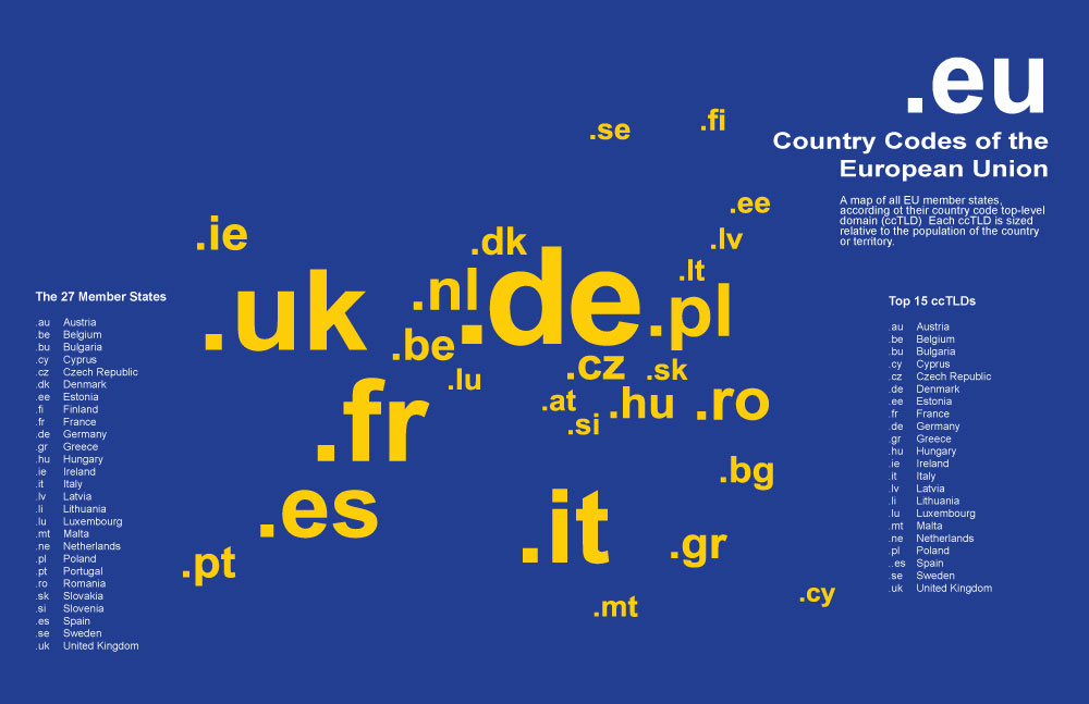 Country codes of the european union eug publicscrutiny Image collections